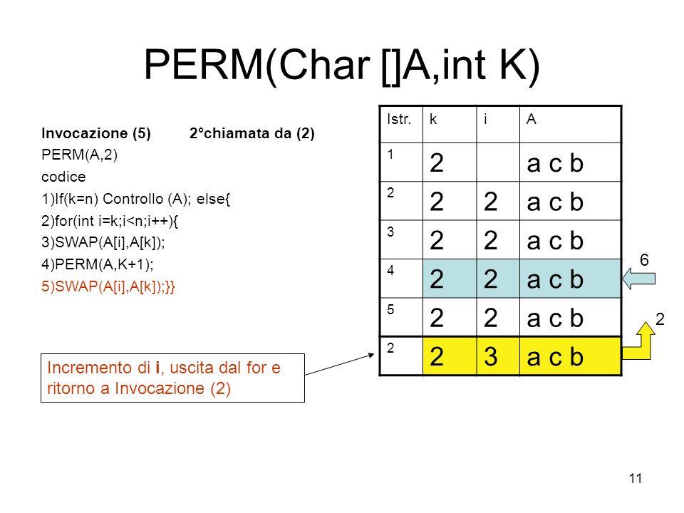 11 PERM(Char []A,int K) Invocazione (5) 2°chiamata da (2) PERM(A,2) codice 1)If(k=n) Controllo (A); else{ 2)for(int i=k;i<n;i++){ 3)SWAP(A[i],A[k]); 4)PERM(A,K+1); 5)SWAP(A[i],A[k]);}} Istr.kiA 1 2a c b 2 22 3 22 4 22 5 22 2 23 6 2 Incremento di i, uscita dal for e ritorno a Invocazione (2)