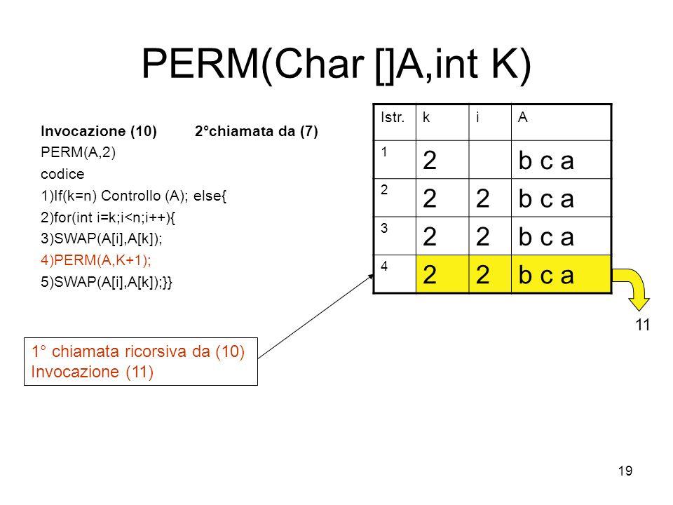 19 PERM(Char []A,int K) Invocazione (10) 2°chiamata da (7) PERM(A,2) codice 1)If(k=n) Controllo (A); else{ 2)for(int i=k;i<n;i++){ 3)SWAP(A[i],A[k]);