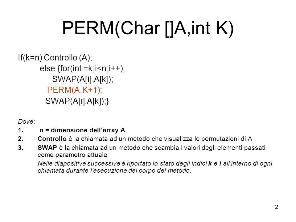 13 PERM(Char []A,int K) Invocazione (1) A={a,b,c}; n=A.length=3 PERM(A,0) codice 1)If(k=n) Controllo (A); else{ 2)for(int i=k;i<n;i++); 3)SWAP(A[i],A[k]); 4)PERM(A,K+1); 5)SWAP(A[i],A[k]);} Istr.kiA 1 0a b c 2 00 3 00 4 00 5 00 2 01 3 01b a c 4 01 Fine primo ciclo for 2 2° chiamata ricorsiva da (1) Invocazione (7) 7
