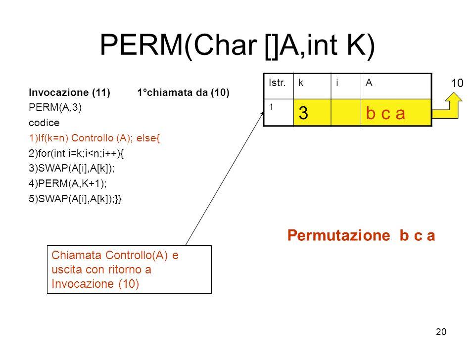 20 PERM(Char []A,int K) Invocazione (11) 1°chiamata da (10) PERM(A,3) codice 1)If(k=n) Controllo (A); else{ 2)for(int i=k;i<n;i++){ 3)SWAP(A[i],A[k]); 4)PERM(A,K+1); 5)SWAP(A[i],A[k]);}} Istr.kiA 1 3b c a Chiamata Controllo(A) e uscita con ritorno a Invocazione (10) 10 Permutazione b c a