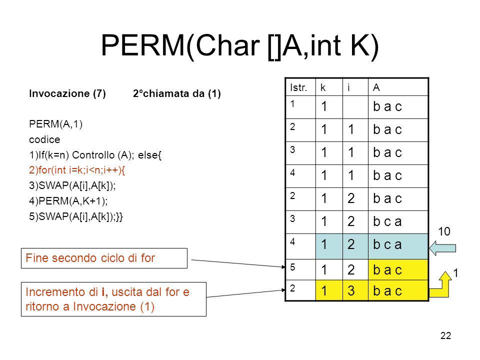 22 PERM(Char []A,int K) Invocazione (7) 2°chiamata da (1) PERM(A,1) codice 1)If(k=n) Controllo (A); else{ 2)for(int i=k;i<n;i++){ 3)SWAP(A[i],A[k]); 4)PERM(A,K+1); 5)SWAP(A[i],A[k]);}} Istr.kiA 1 1b a c 2 11 3 11 4 11 2 12 3 12b c a 4 12 5 12b a c 2 13 10 Fine secondo ciclo di for Incremento di i, uscita dal for e ritorno a Invocazione (1) 1