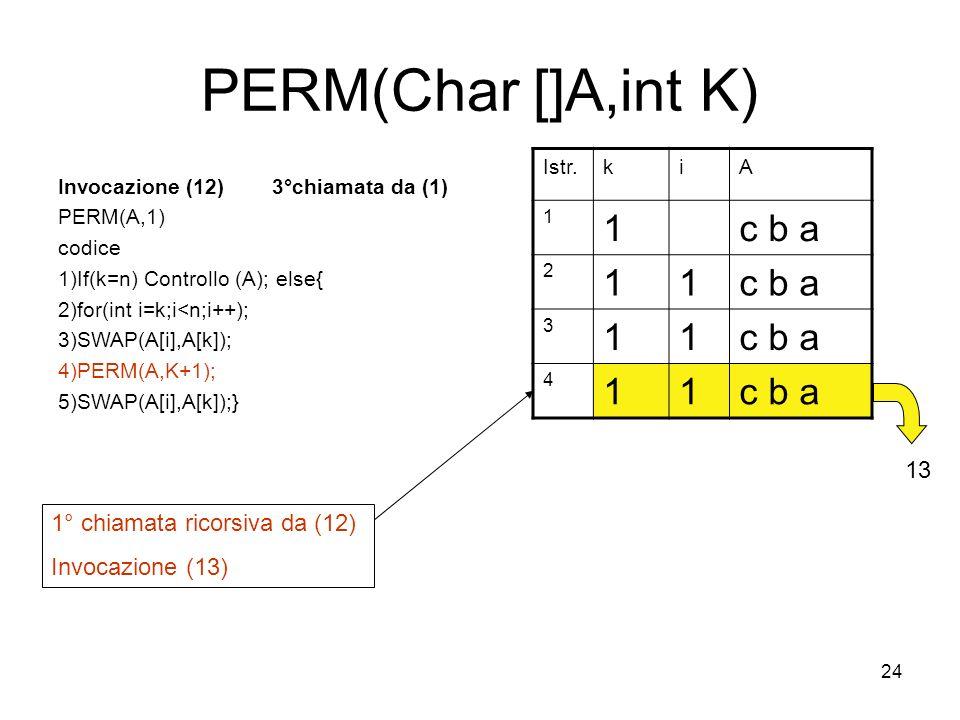 24 PERM(Char []A,int K) Invocazione (12) 3°chiamata da (1) PERM(A,1) codice 1)If(k=n) Controllo (A); else{ 2)for(int i=k;i<n;i++); 3)SWAP(A[i],A[k]);