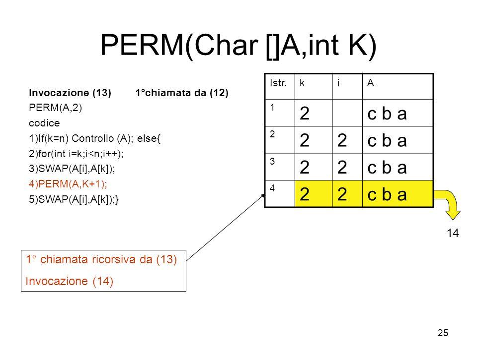 25 PERM(Char []A,int K) Invocazione (13) 1°chiamata da (12) PERM(A,2) codice 1)If(k=n) Controllo (A); else{ 2)for(int i=k;i<n;i++); 3)SWAP(A[i],A[k]); 4)PERM(A,K+1); 5)SWAP(A[i],A[k]);} Istr.kiA 1 2c b a 2 22 3 22 4 22 1° chiamata ricorsiva da (13) Invocazione (14) 14