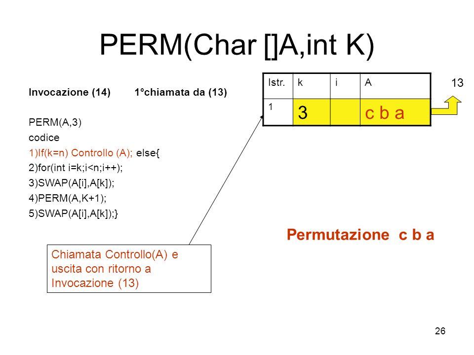 26 PERM(Char []A,int K) Invocazione (14) 1°chiamata da (13) PERM(A,3) codice 1)If(k=n) Controllo (A); else{ 2)for(int i=k;i<n;i++); 3)SWAP(A[i],A[k]);