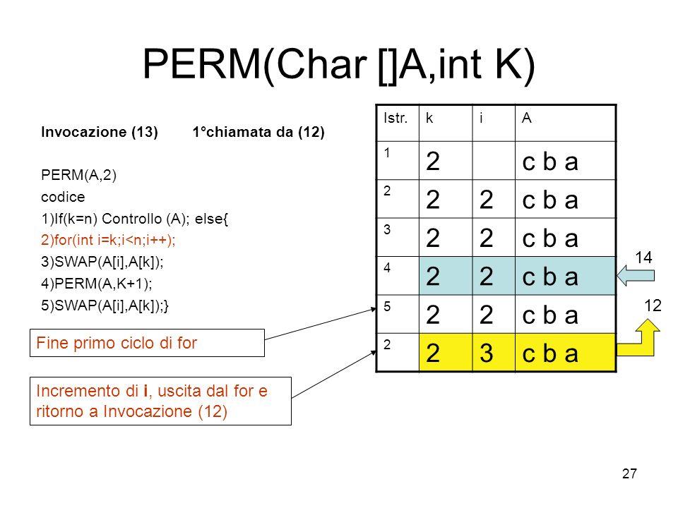 27 PERM(Char []A,int K) Invocazione (13) 1°chiamata da (12) PERM(A,2) codice 1)If(k=n) Controllo (A); else{ 2)for(int i=k;i<n;i++); 3)SWAP(A[i],A[k]);