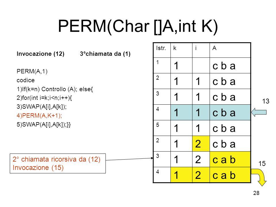28 PERM(Char []A,int K) Invocazione (12) 3°chiamata da (1) PERM(A,1) codice 1)If(k=n) Controllo (A); else{ 2)for(int i=k;i<n;i++){ 3)SWAP(A[i],A[k]); 4)PERM(A,K+1); 5)SWAP(A[i],A[k]);}} Istr.kiA 1 1c b a 2 11 3 11 4 11 5 11 2 12 3 12c a b 4 12 2° chiamata ricorsiva da (12) Invocazione (15) 13 15