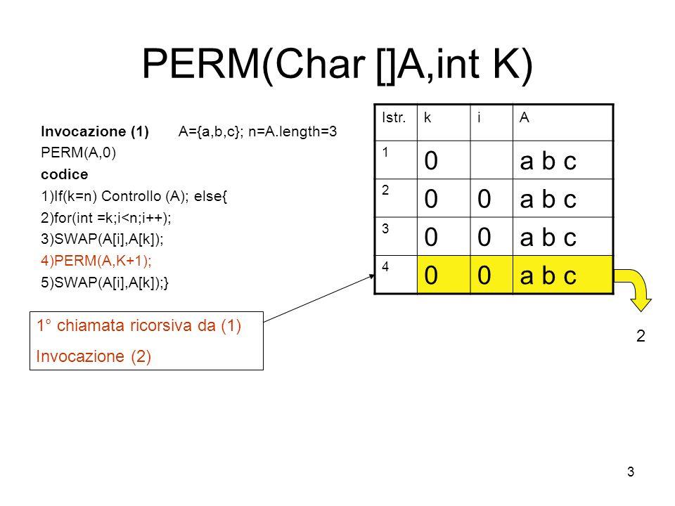 24 PERM(Char []A,int K) Invocazione (12) 3°chiamata da (1) PERM(A,1) codice 1)If(k=n) Controllo (A); else{ 2)for(int i=k;i<n;i++); 3)SWAP(A[i],A[k]); 4)PERM(A,K+1); 5)SWAP(A[i],A[k]);} Istr.kiA 1 1c b a 2 11 3 11 4 11 1° chiamata ricorsiva da (12) Invocazione (13) 13