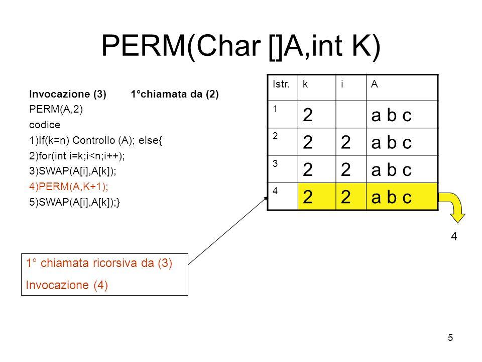 26 PERM(Char []A,int K) Invocazione (14) 1°chiamata da (13) PERM(A,3) codice 1)If(k=n) Controllo (A); else{ 2)for(int i=k;i<n;i++); 3)SWAP(A[i],A[k]); 4)PERM(A,K+1); 5)SWAP(A[i],A[k]);} Istr.kiA 1 3c b a Chiamata Controllo(A) e uscita con ritorno a Invocazione (13) 13 Permutazione c b a