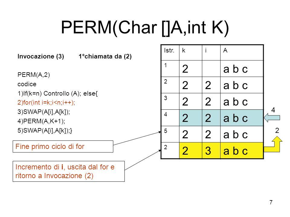 8 PERM(Char []A,int K) Invocazione (2) 1°chiamata da (1) PERM(A,1) codice 1)If(k=n) Controllo (A); else{ 2)for(int i=k;i<n;i++){ 3)SWAP(A[i],A[k]); 4)PERM(A,K+1); 5)SWAP(A[i],A[k]);}} Istr.kiA 1 1a b c 2 11 3 11 4 11 5 11 2 12 3 12a c b 4 12 2° chiamata ricorsiva da 2 Invocazione (5) 3 5