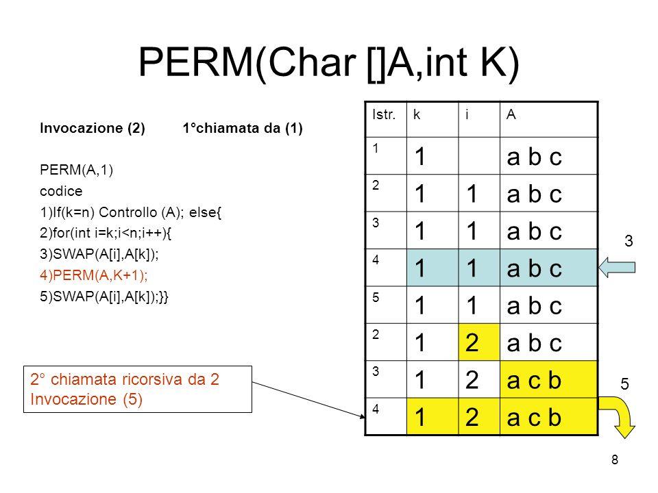 19 PERM(Char []A,int K) Invocazione (10) 2°chiamata da (7) PERM(A,2) codice 1)If(k=n) Controllo (A); else{ 2)for(int i=k;i<n;i++){ 3)SWAP(A[i],A[k]); 4)PERM(A,K+1); 5)SWAP(A[i],A[k]);}} Istr.kiA 1 2b c a 2 22 3 22 4 22 1° chiamata ricorsiva da (10) Invocazione (11) 11
