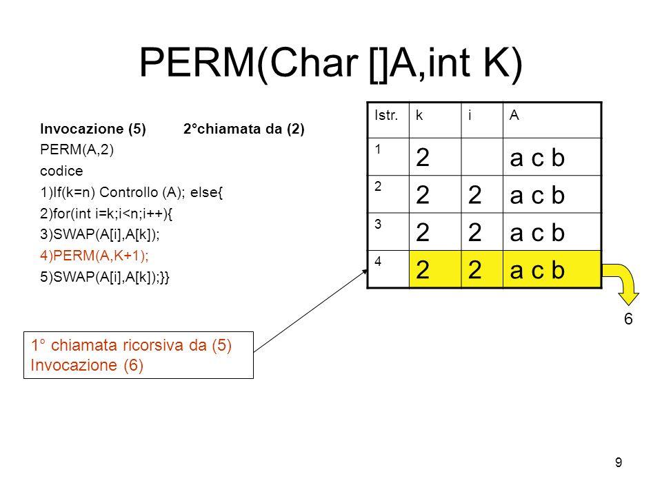 30 PERM(Char []A,int K) Invocazione (16) 1°chiamata da (15) PERM(A,3) codice 1)If(k=n) Controllo (A); else{ 2)for(int i=k;i<n;i++){ 3)SWAP(A[i],A[k]); 4)PERM(A,K+1); 5)SWAP(A[i],A[k]);}} Istr.kiA 1 3c a b Chiamata Controllo(A) e uscita con ritorno a Invocazione (15) 15 Permutazione c a b