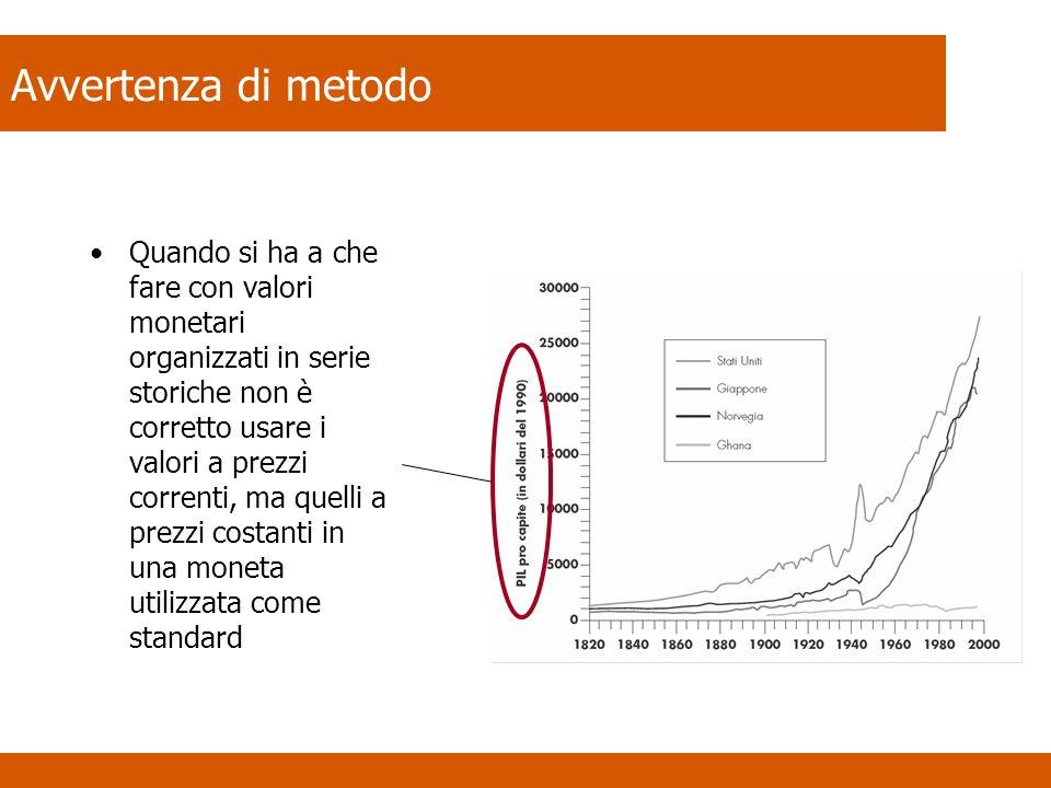 Avvertenza di metodo Quando si ha a che fare con valori monetari organizzati in serie storiche non è corretto usare i valori a prezzi correnti, ma que
