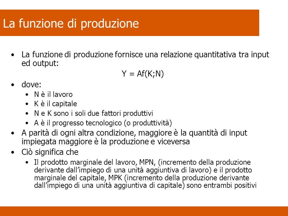 La funzione di produzione La funzione di produzione fornisce una relazione quantitativa tra input ed output: Y = Af(K;N) dove: N è il lavoro K è il ca