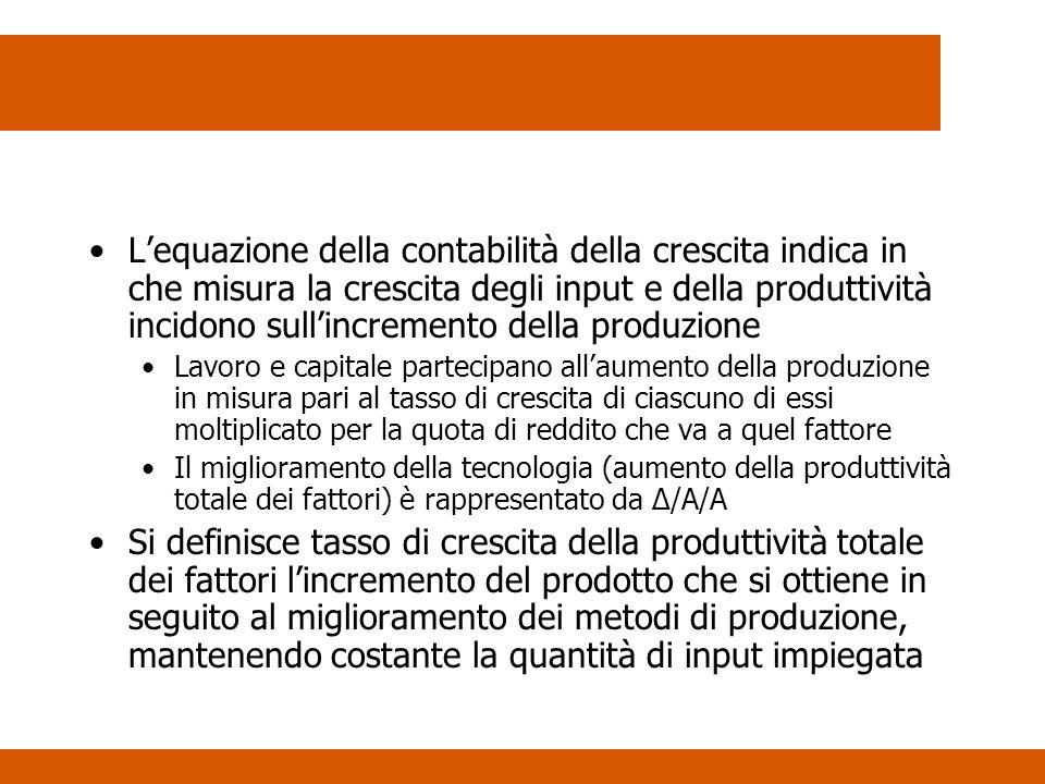 Lequazione della contabilità della crescita indica in che misura la crescita degli input e della produttività incidono sullincremento della produzione