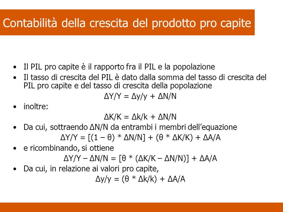 Contabilità della crescita del prodotto pro capite Il PIL pro capite è il rapporto fra il PIL e la popolazione Il tasso di crescita del PIL è dato dal