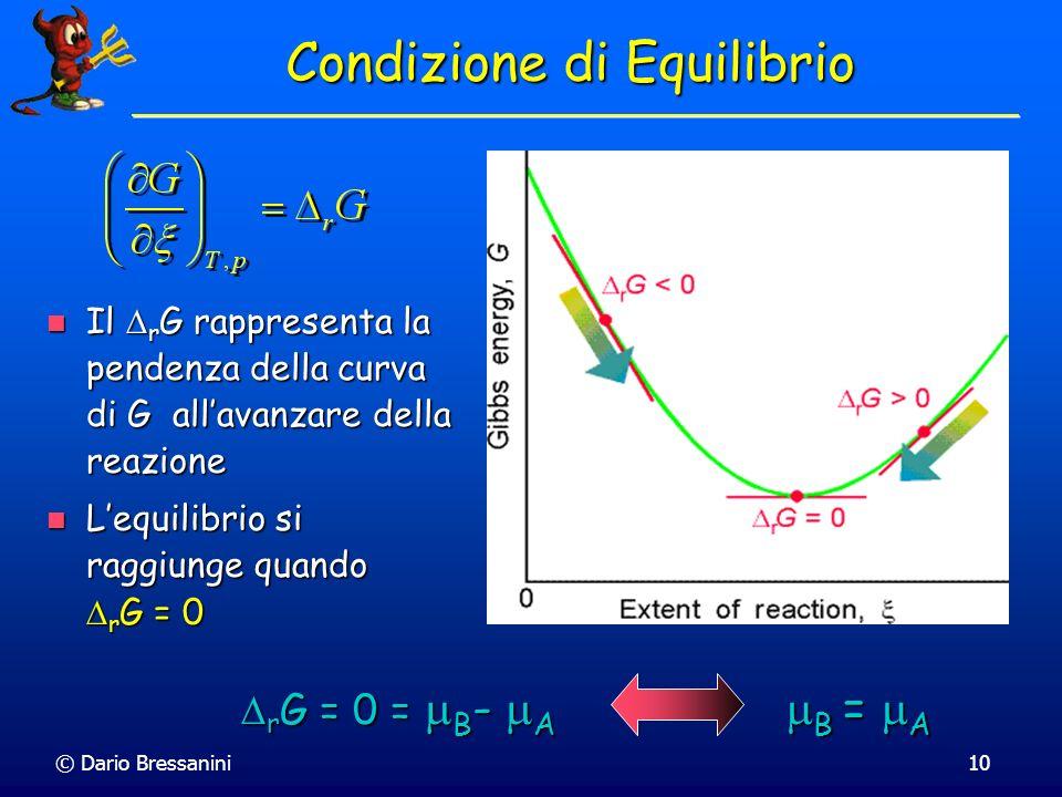 © Dario Bressanini10 Condizione di Equilibrio Il r G rappresenta la pendenza della curva di G allavanzare della reazione Il r G rappresenta la pendenz