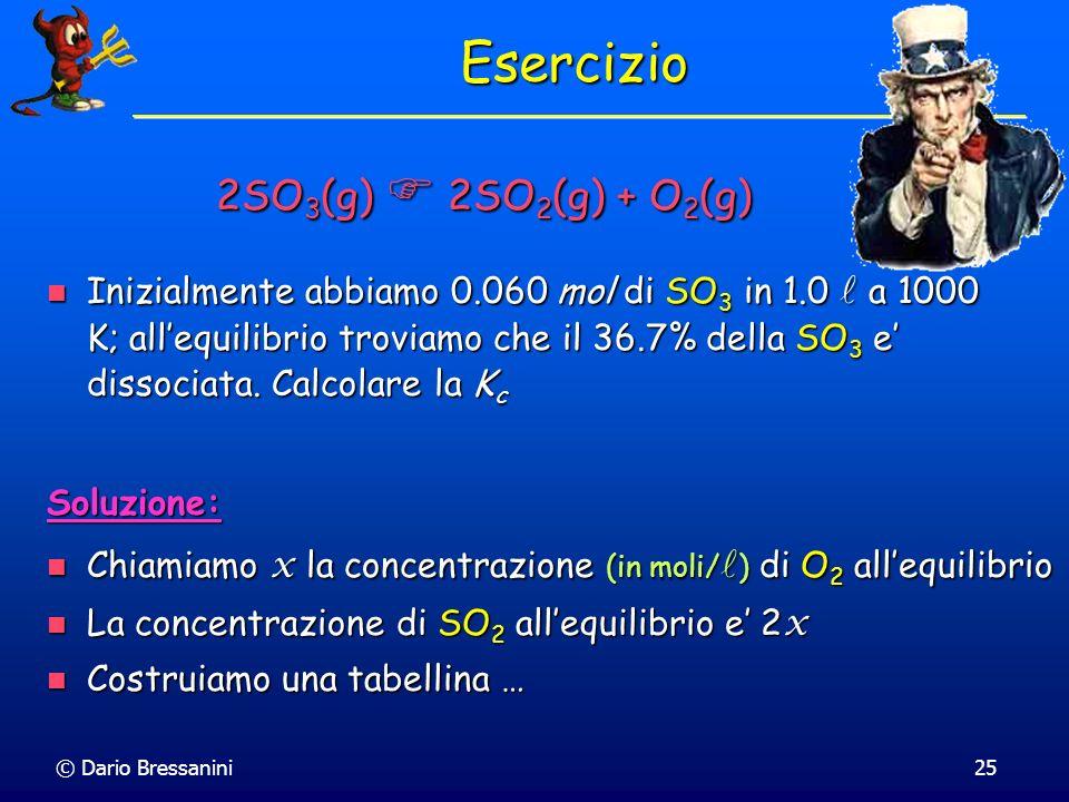 © Dario Bressanini25 Inizialmente abbiamo 0.060 mol di SO 3 in 1.0 a 1000 K; allequilibrio troviamo che il 36.7% della SO 3 e dissociata. Calcolare la