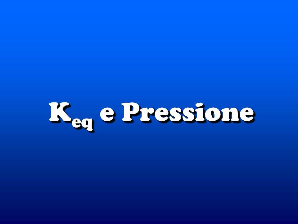 K eq e Pressione