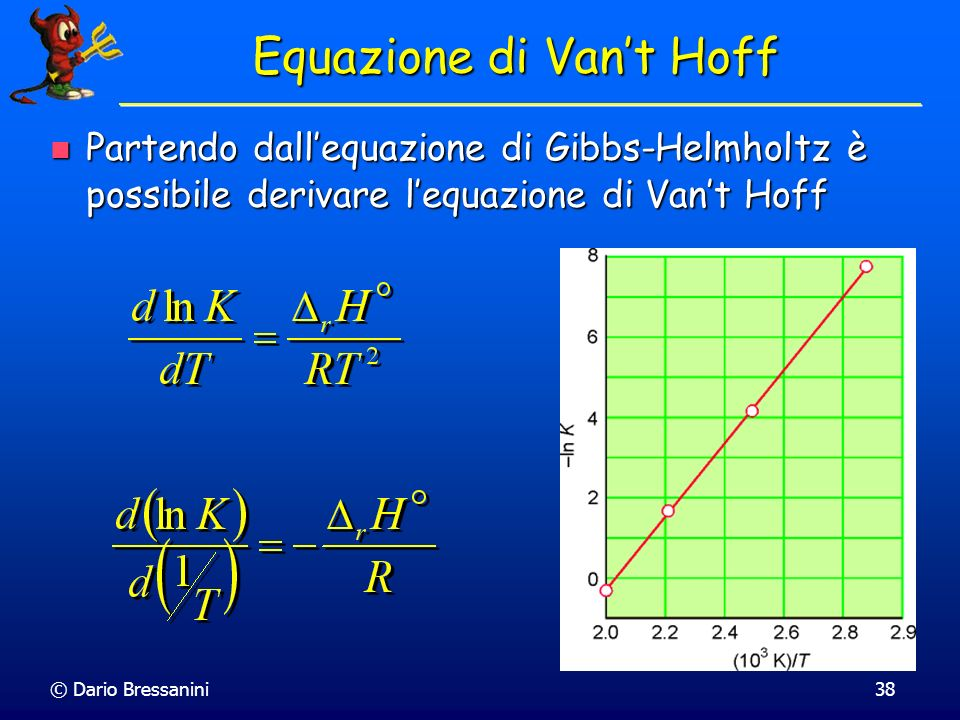 © Dario Bressanini38 Equazione di Vant Hoff Partendo dallequazione di Gibbs-Helmholtz è possibile derivare lequazione di Vant Hoff Partendo dallequazi