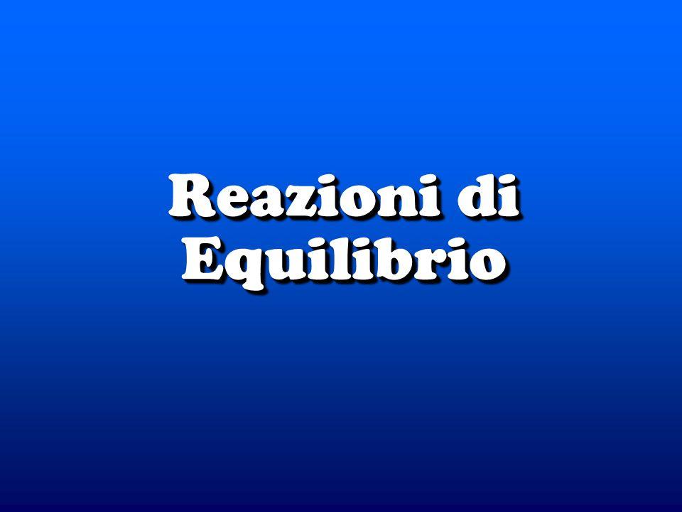 © Dario Bressanini35 Aggiunta di Gas Inerte Se invece la pressione totale viene aumentata introducendo del gas inerte (mantenendo il volume costante) le pressioni parziali non variano, e quindi lequilibrio non viene spostato.