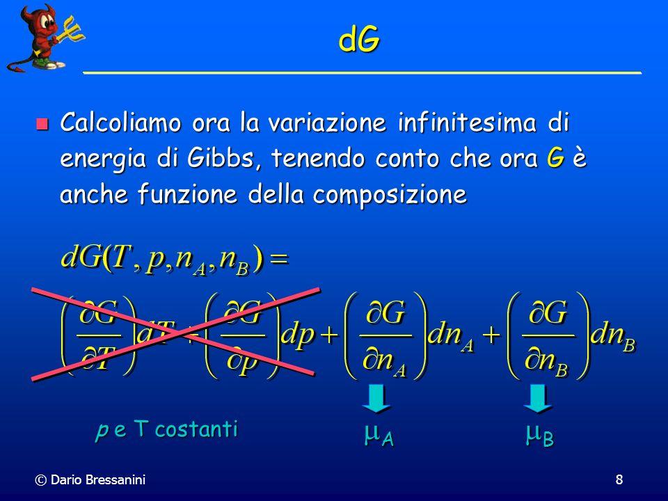 © Dario Bressanini9 Grado di Avanzamento e dG A pressione e Temperatura costanti, la variazione infinitesima di G è A pressione e Temperatura costanti, la variazione infinitesima di G è Sostituendo dn A = -d e dn B = d Sostituendo dn A = -d e dn B = d