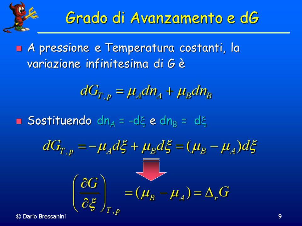 © Dario Bressanini10 Condizione di Equilibrio Il r G rappresenta la pendenza della curva di G allavanzare della reazione Il r G rappresenta la pendenza della curva di G allavanzare della reazione Lequilibrio si raggiunge quando r G = 0 Lequilibrio si raggiunge quando r G = 0 r G = 0 = B - A r G = 0 = B - A B = A B = A