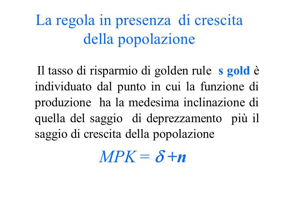 La regola in presenza di crescita della popolazione Il tasso di risparmio di golden rule s gold è individuato dal punto in cui la funzione di produzio