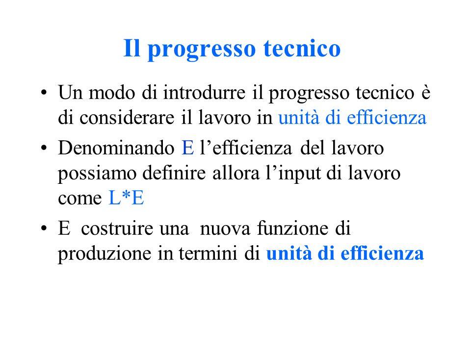 Il progresso tecnico Un modo di introdurre il progresso tecnico è di considerare il lavoro in unità di efficienza Denominando E lefficienza del lavoro