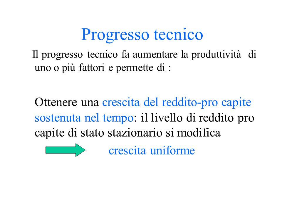 Progresso tecnico Il progresso tecnico fa aumentare la produttività di uno o più fattori e permette di : Ottenere una crescita del reddito-pro capite