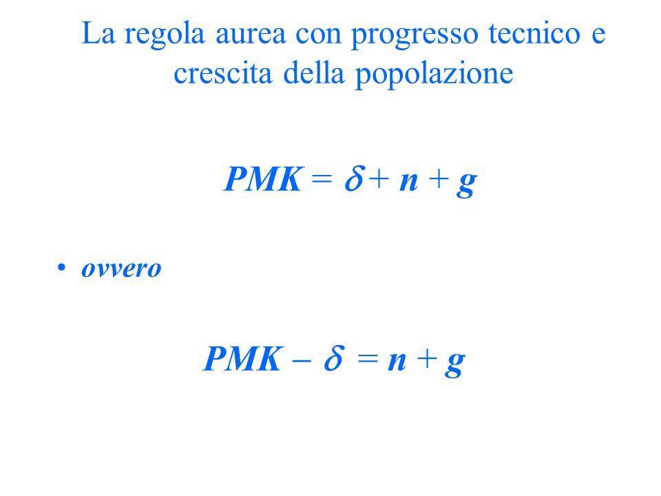 La regola aurea con progresso tecnico e crescita della popolazione PMK = + n + g ovvero PMK = n + g