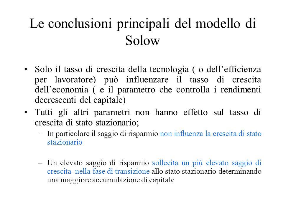 Le conclusioni principali del modello di Solow Solo il tasso di crescita della tecnologia ( o dellefficienza per lavoratore) può influenzare il tasso