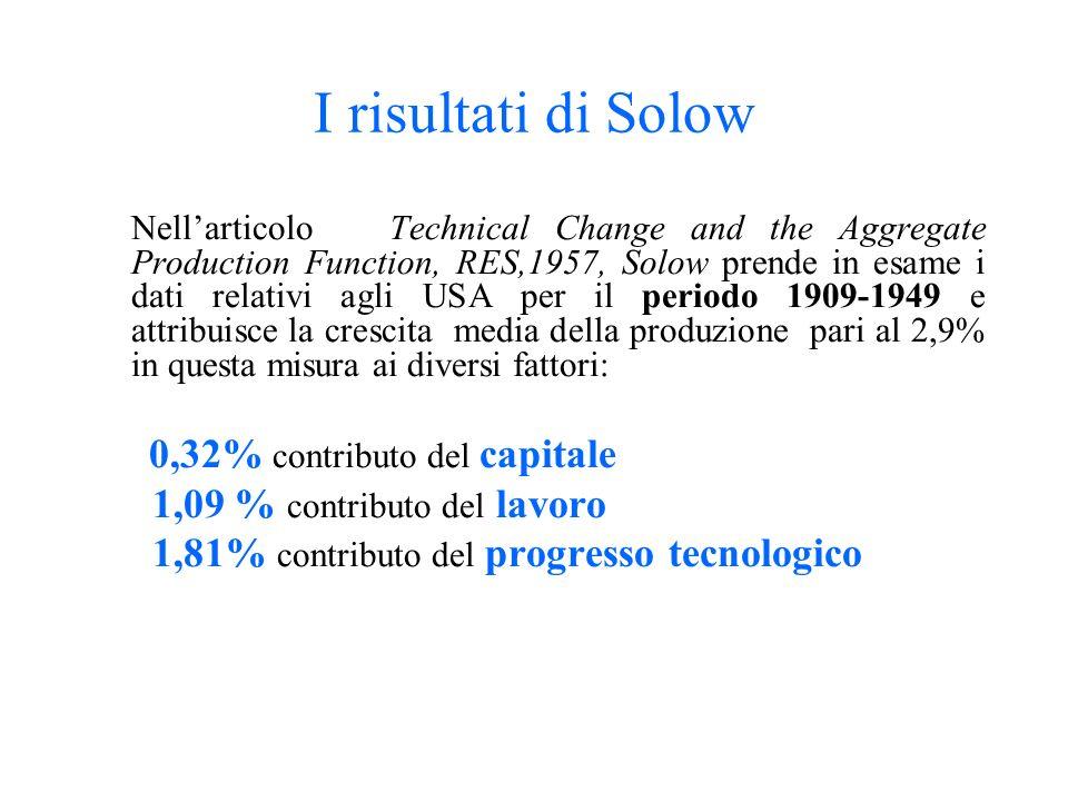 I risultati di Solow Nellarticolo Technical Change and the Aggregate Production Function, RES,1957, Solow prende in esame i dati relativi agli USA per