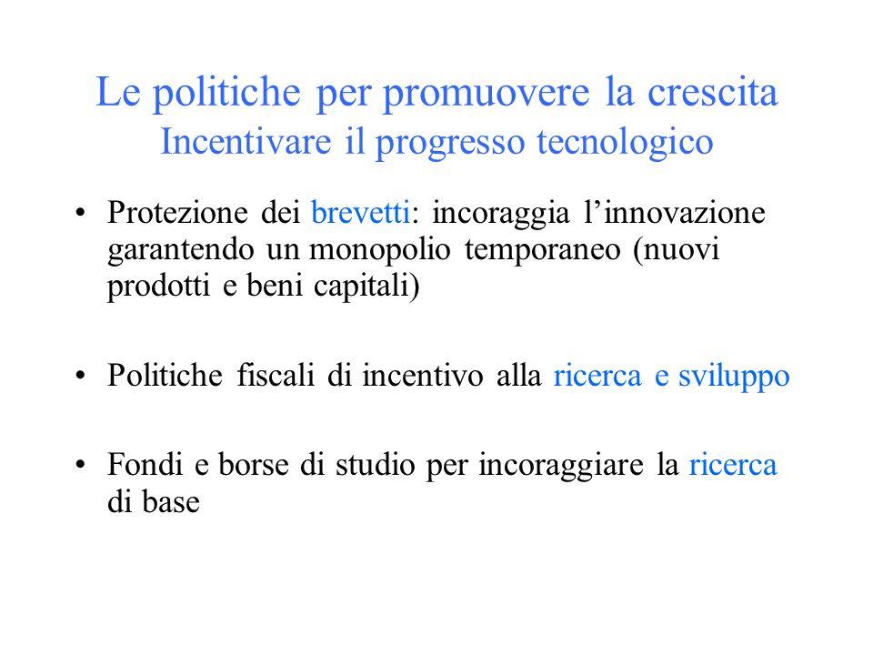 Le politiche per promuovere la crescita Incentivare il progresso tecnologico Protezione dei brevetti: incoraggia linnovazione garantendo un monopolio