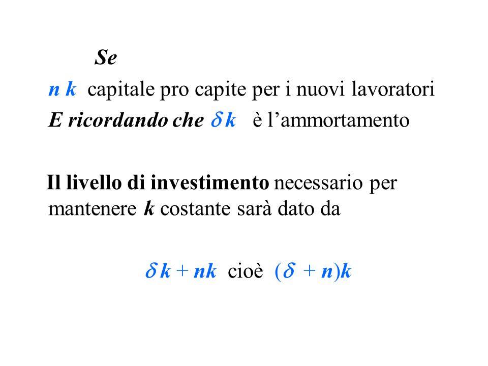 Se n k capitale pro capite per i nuovi lavoratori E ricordando che k è lammortamento Il livello di investimento necessario per mantenere k costante sa