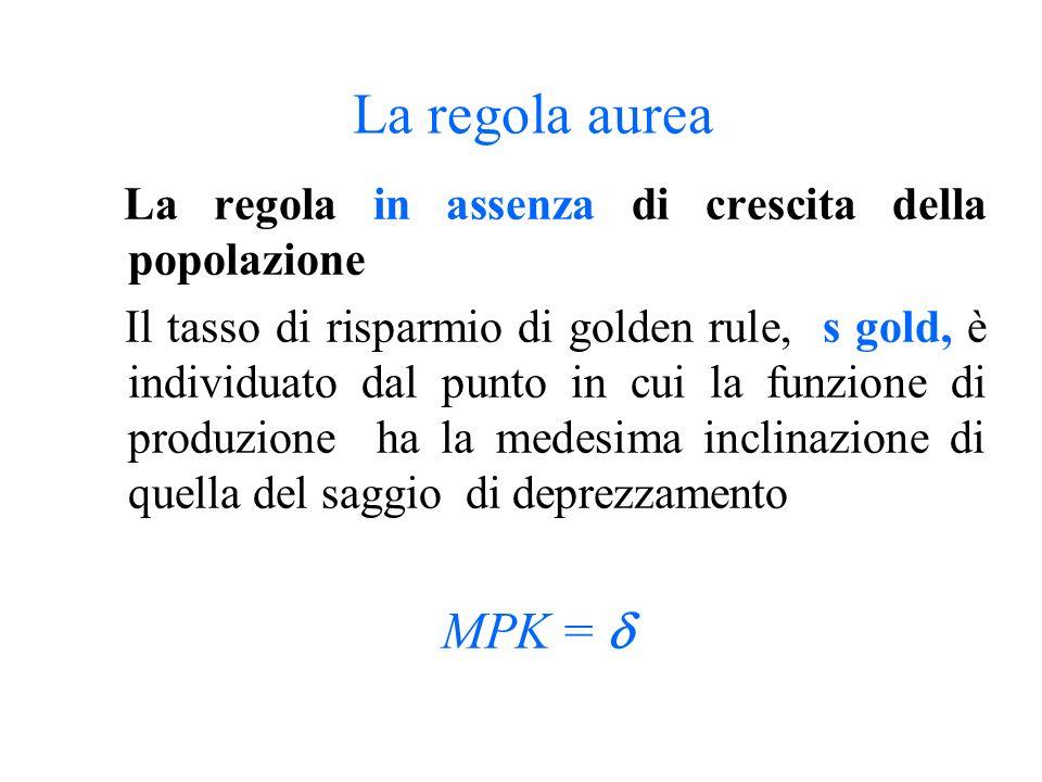 La regola aurea La regola in assenza di crescita della popolazione Il tasso di risparmio di golden rule, s gold, è individuato dal punto in cui la fun