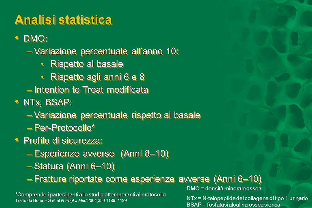 6 Analisi statistica DMO: DMO: –Variazione percentuale allanno 10: Rispetto al basale Rispetto al basale Rispetto agli anni 6 e 8 Rispetto agli anni 6