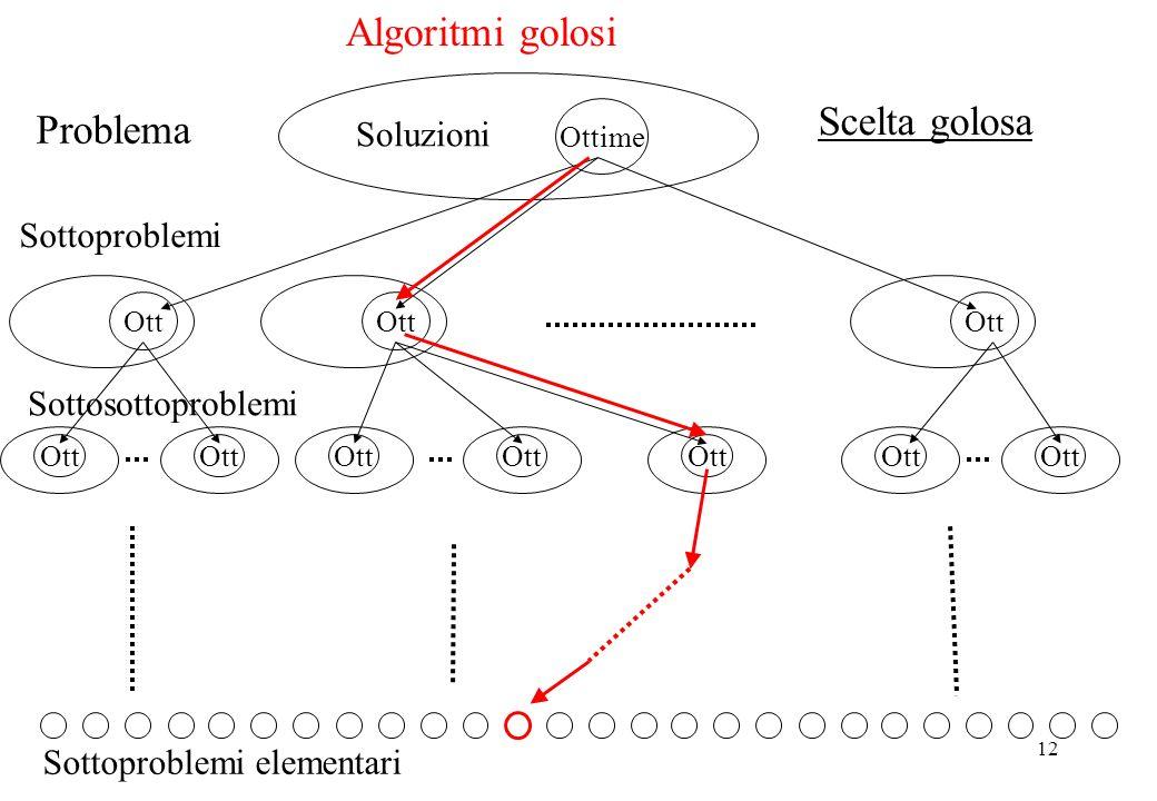 12 Problema Ottime Soluzioni Sottoproblemi Ott Sottosottoproblemi Ott Sottoproblemi elementari Ott Algoritmi golosi Scelta golosa