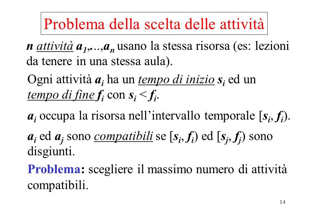 14 Problema della scelta delle attività Ogni attività a i ha un tempo di inizio s i ed un tempo di fine f i con s i < f i.