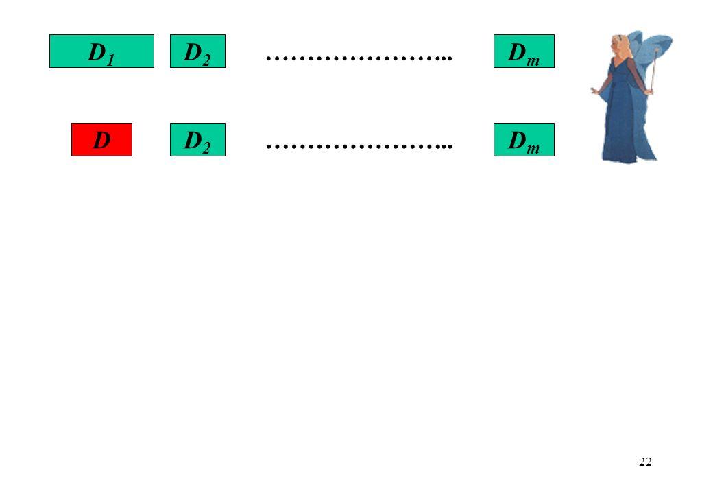 22 D1D1 D2D2 DmDm ………………….. D2D2 DmDm D