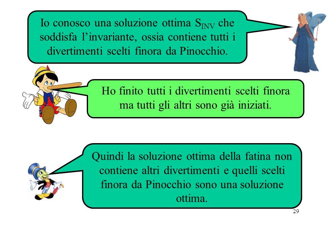 29 Io conosco una soluzione ottima S INV che soddisfa linvariante, ossia contiene tutti i divertimenti scelti finora da Pinocchio.