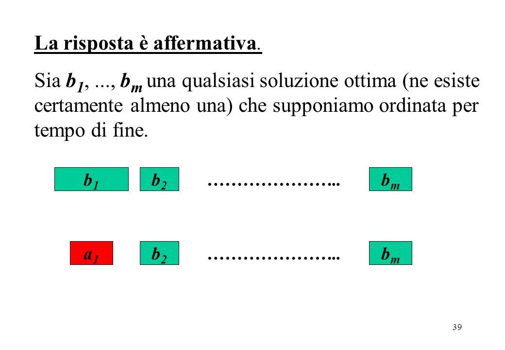 39 La risposta è affermativa. Sia b 1,..., b m una qualsiasi soluzione ottima (ne esiste certamente almeno una) che supponiamo ordinata per tempo di f