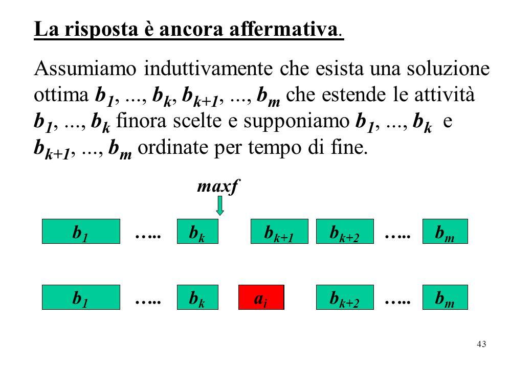43 La risposta è ancora affermativa. Assumiamo induttivamente che esista una soluzione ottima b 1,..., b k, b k+1,..., b m che estende le attività b 1