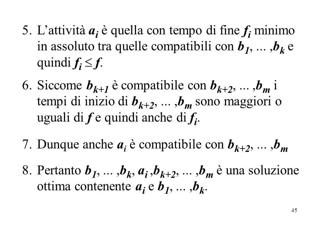 45 5.Lattività a i è quella con tempo di fine f i minimo in assoluto tra quelle compatibili con b 1,...,b k e quindi f i f. 6.Siccome b k+1 è compatib