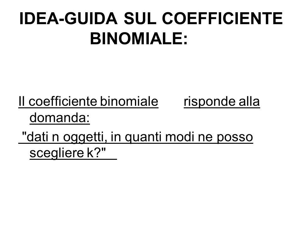 IDEA-GUIDA SUL COEFFICIENTE BINOMIALE: Il coefficiente binomiale risponde alla domanda: