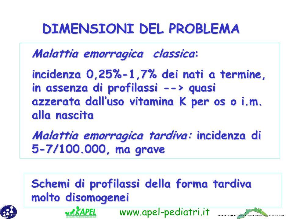 FEDERAZIONE REGIONALE ORDINI DEI MEDICI DELLA LIGURIA www.apel-pediatri.it DIMENSIONI DEL PROBLEMA Malattia emorragica classica: incidenza 0,25%-1,7% dei nati a termine, in assenza di profilassi --> quasi azzerata dalluso vitamina K per os o i.m.