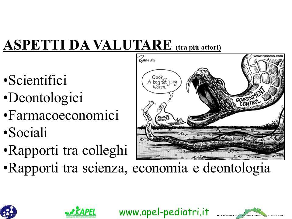 FEDERAZIONE REGIONALE ORDINI DEI MEDICI DELLA LIGURIA www.apel-pediatri.it 1.
