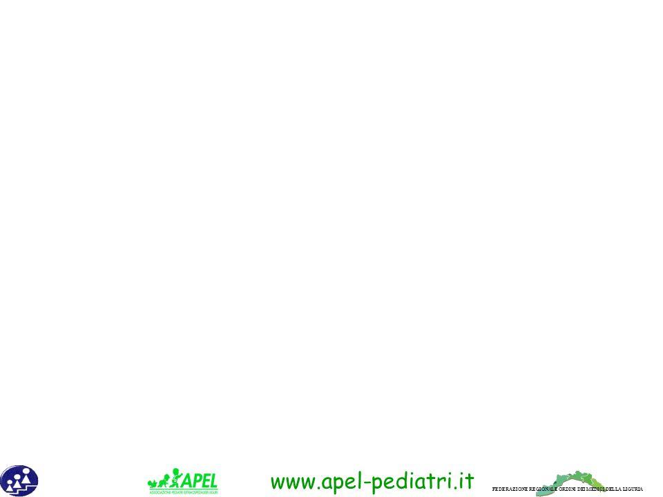 FEDERAZIONE REGIONALE ORDINI DEI MEDICI DELLA LIGURIA www.apel-pediatri.it