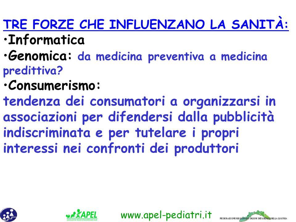 FEDERAZIONE REGIONALE ORDINI DEI MEDICI DELLA LIGURIA www.apel-pediatri.it 3.