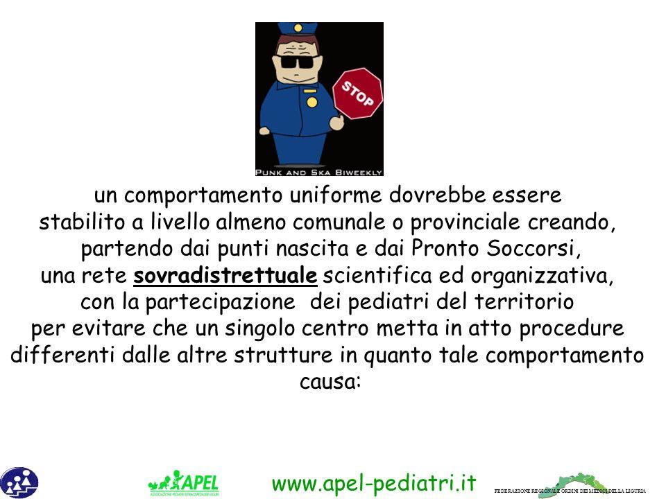 FEDERAZIONE REGIONALE ORDINI DEI MEDICI DELLA LIGURIA www.apel-pediatri.it Efficacia Sicurezza Costo Car.