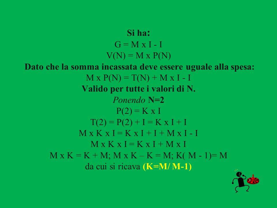 Si ha : G = M x I - I V(N) = M x P(N) Dato che la somma incassata deve essere uguale alla spesa: M x P(N) = T(N) + M x I - I Valido per tutte i valori